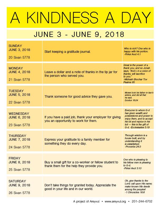 June 3-9, 2018